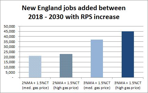 RPS_jobs